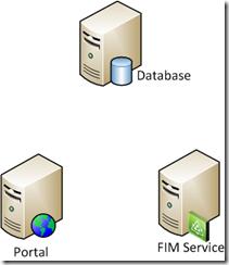 0.Servers