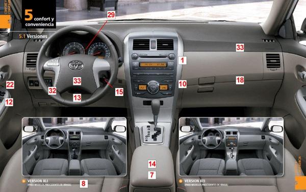 Detalle del equipamiento interior