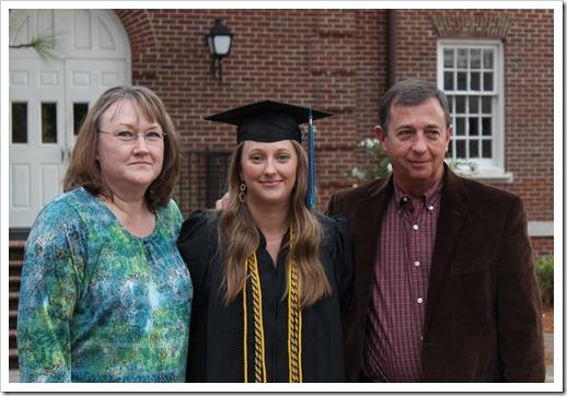 graduation 139