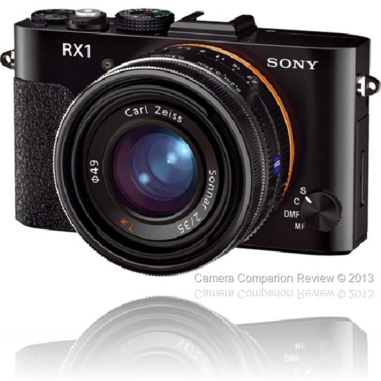 Sony-RX1-Side
