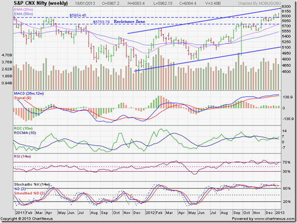 Nifty_Jan1813