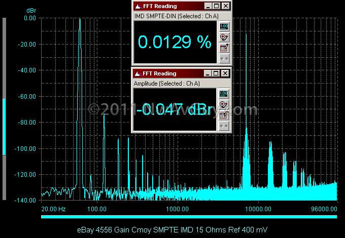 eBay 4556 Gain Cmoy SMPTE IMD 15 Ohms Ref 400 mV