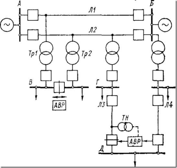 Схема распределительной сети с устройствами местных АВР