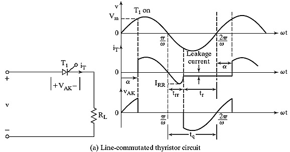 Line Commutated (Turn-off) Thyristor Circuit