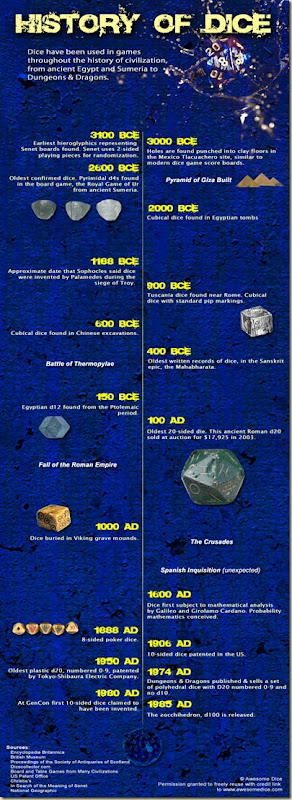 history-of-dice2