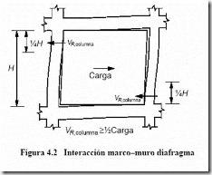 muro diafragma img simple