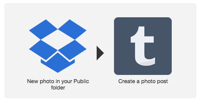 IFTTT DropBox Images to Tumblr by fujimotta