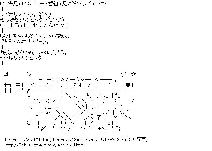 [AA]TVガシャーン