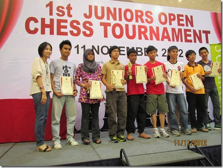 Top 8 finishers, U-16 category, Summit Jr 2012