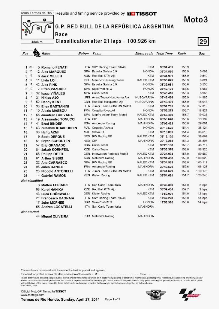 moto3-race-argentina.jpg