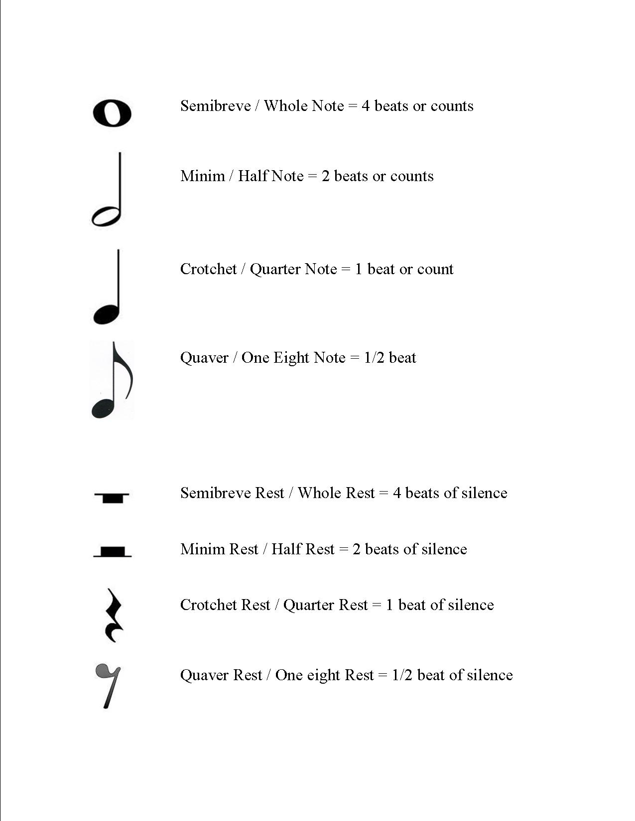 Musical Notes Symbols on Facebook Music Notes Symbols Names