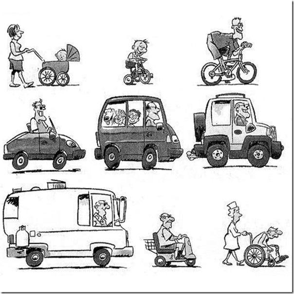As rodas  da nossa vida