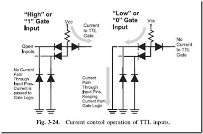 creating digital electronic logic gate input and output