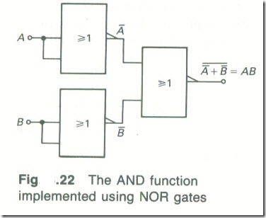 Design Of Combination Logic Circuit6_03