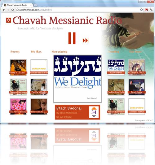 Chavahv2Beta