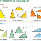 triangulos- Y SU CLASIFICACION.jpg