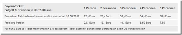 Bayern-Ticket 01