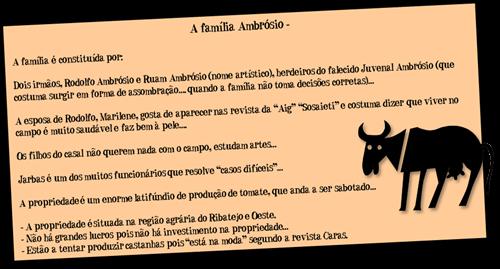 Família Ambrósio