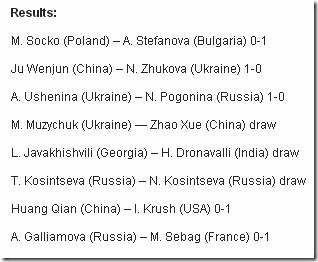 3rd Round, 1st Game Results, Women World Chess Ch 2012 Khanty-Mansiysk, Russia