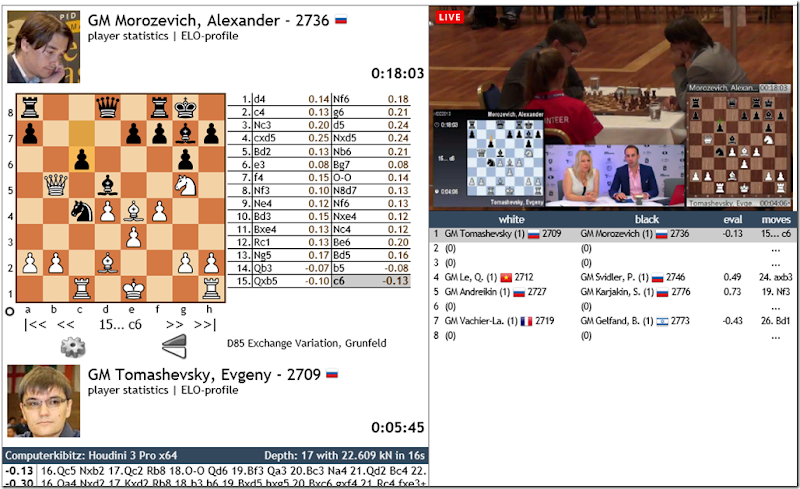 Tomashevsky vs Morozevich, game 3, rd 4, Tromso WC 2013