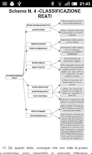 免費下載書籍APP|Diritto Penale app開箱文|APP開箱王