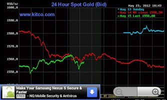 Screenshot of Gold Price update ราคา ทอง