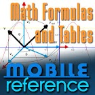 Math Formulas and Tables icon