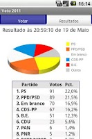 Screenshot of Voto 2011