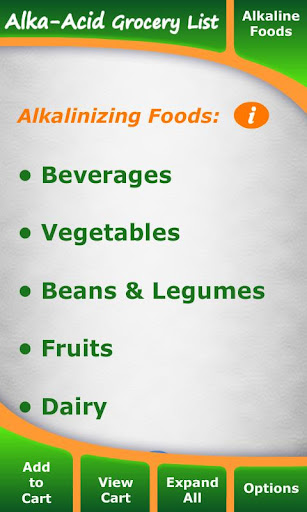 Alkaline Acidic Grocery List