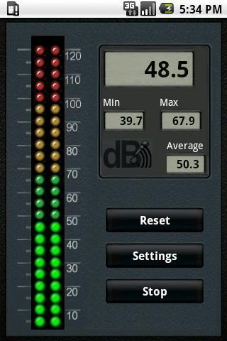 SPL dB Volume Levels