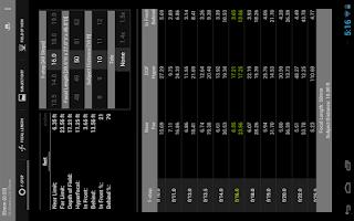 Screenshot of DOF and Hyperfocal Calculator