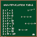 Game Multiplication Table FREE apk for kindle fire
