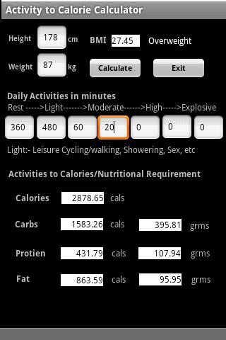 免費下載健康APP|活性的卡路里計算器 app開箱文|APP開箱王
