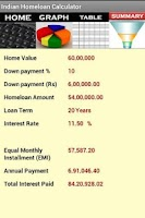 Screenshot of Home loan / EMI Calculator