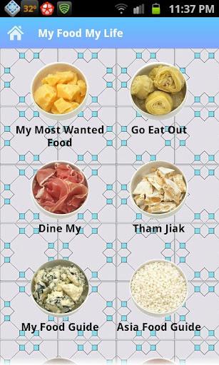 My Food My Life