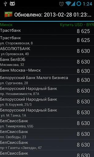 Курс валют в беларусі