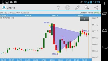 Screenshot of Barclays CFD/FST