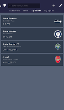 MSN Sports - Scores & Schedule APK screenshot thumbnail 15