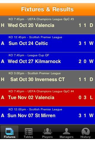 Rangers Soccer Diary