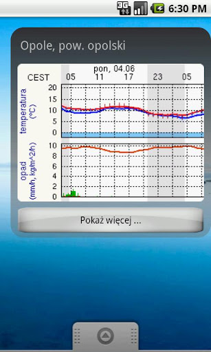 ICM new meteo widget