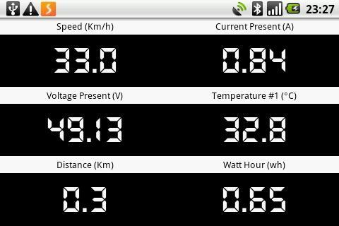 Speedict eBike