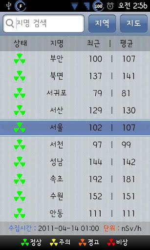 韓国放射線