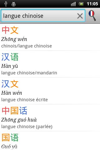 Chinese French Dictionary