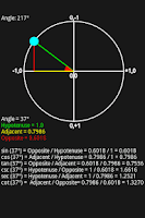 Screenshot of Trigonometric