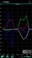 Screenshot of G-Force Meter