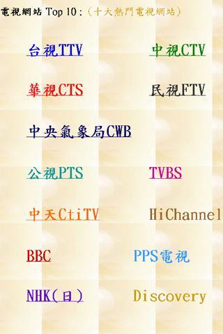 十大熱門電視網站 TV Top 10 新聞時事與氣象報導