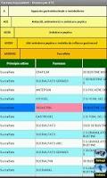 Screenshot of Equivalent Medicines