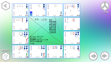 Screenshot of 紫微人生路(免費版)