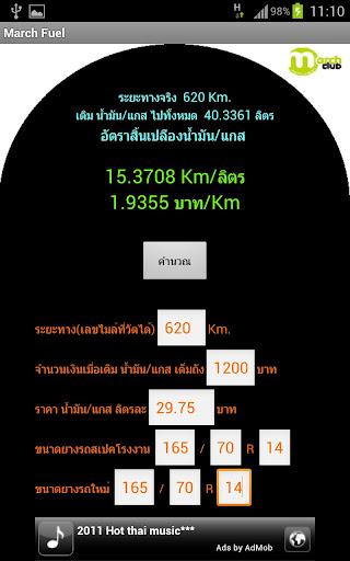 Nissan March K13 Fuel