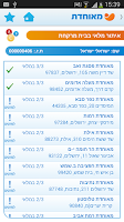 Screenshot of מאוחדת